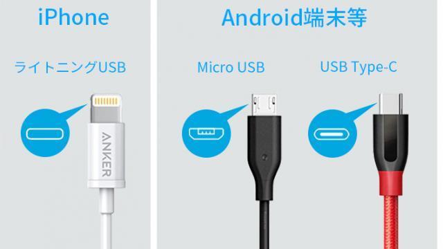 モバイルバッテリー差込口の種類